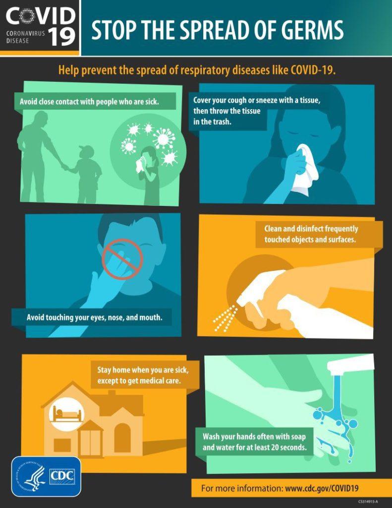Coronavirus Best Practices to Stop Spreading Illness