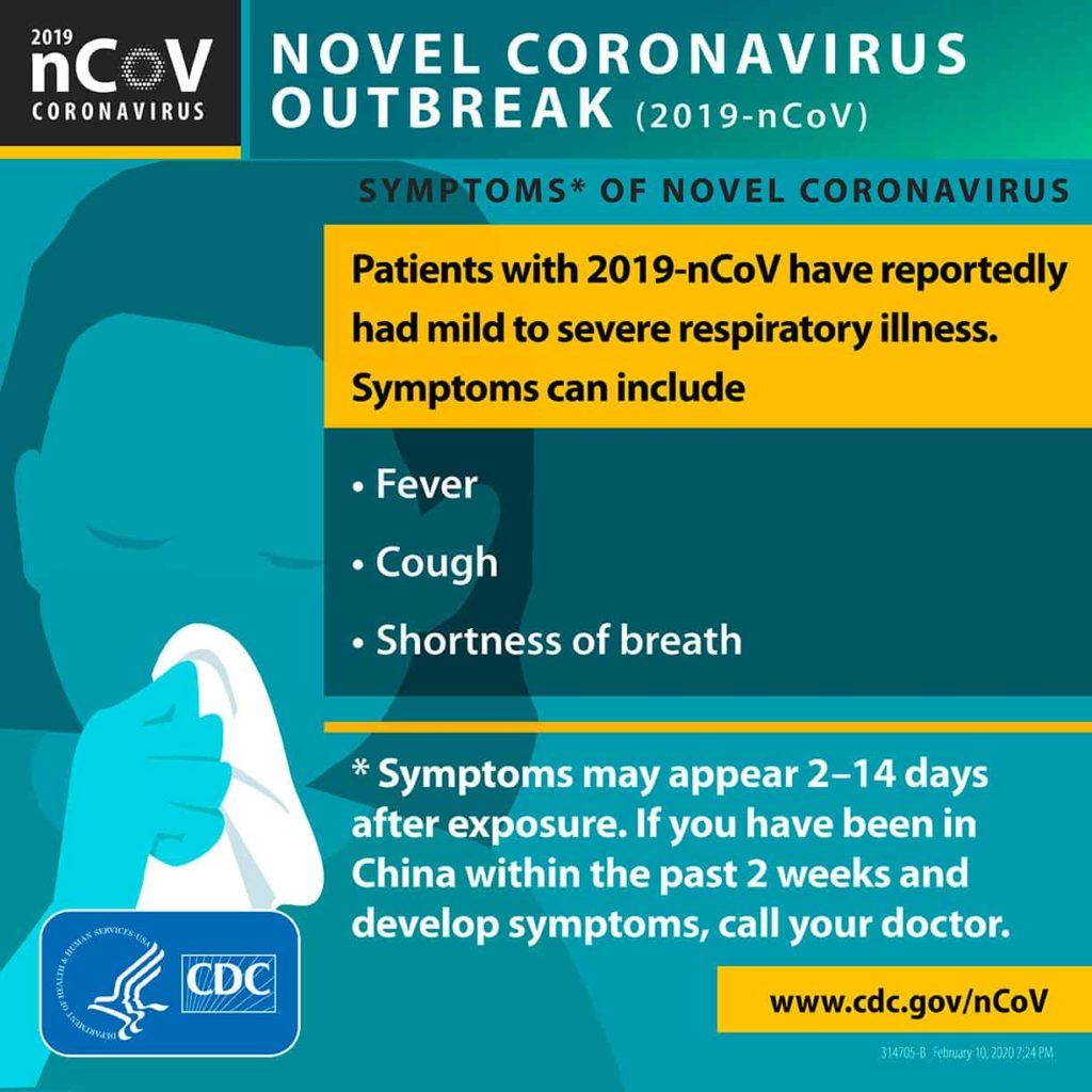Coronavirus Symptoms From The CDC
